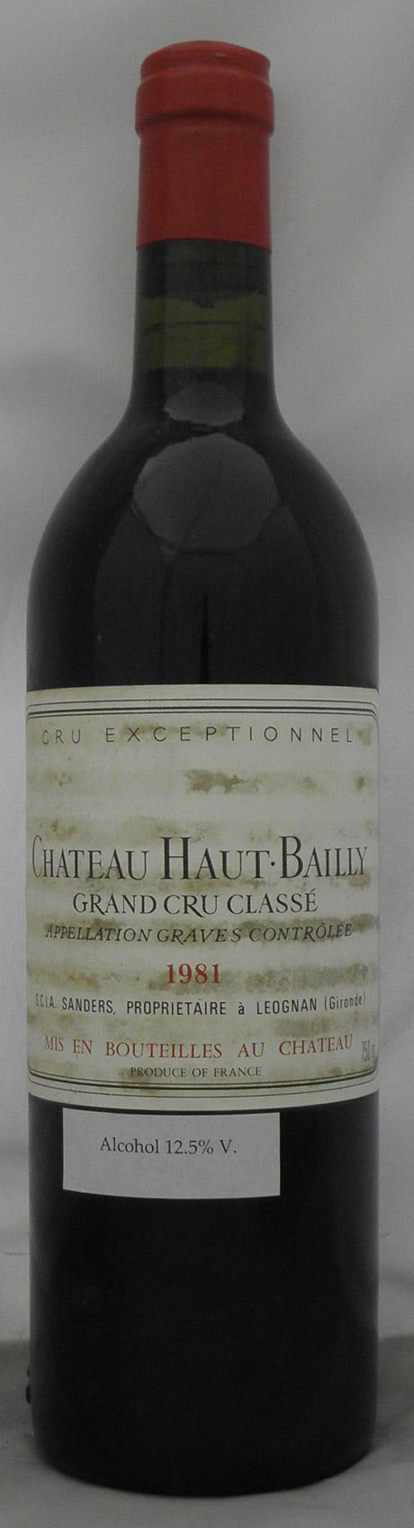 1981年 シャトー オーバイイー(フランス 赤ワイン)